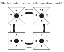 romans 3 21 31 explained sum of squares